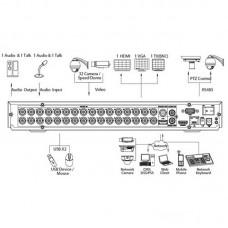 HDCVI видеорегистратор DHI-HCVR4232AN-S2 Dahua